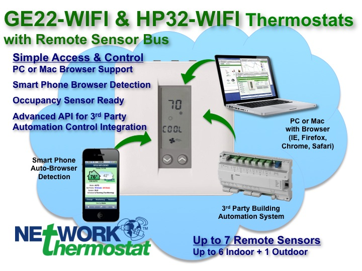Network Thermostat Announces Two New Wi-Fi Thermostats