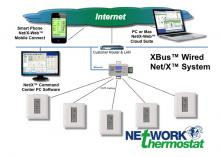Net/X XBus Wired Thermostat System